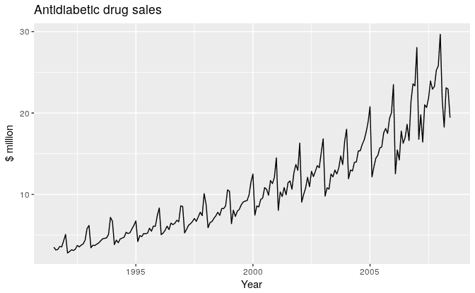 time-series-plot.png